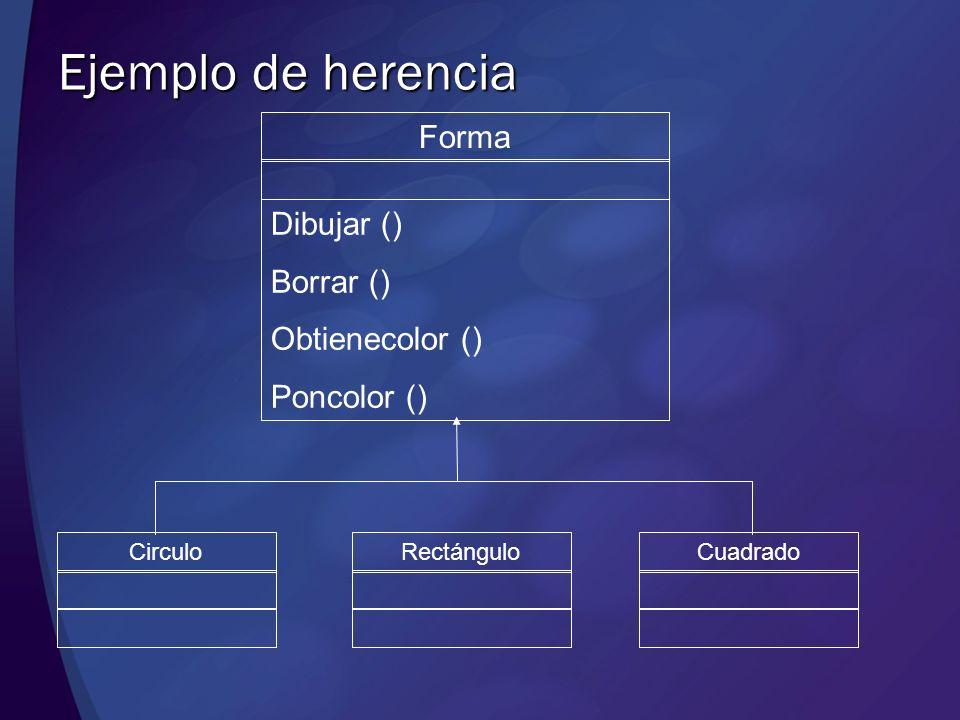 Ejemplo de herencia Forma Dibujar () Borrar () Obtienecolor ()