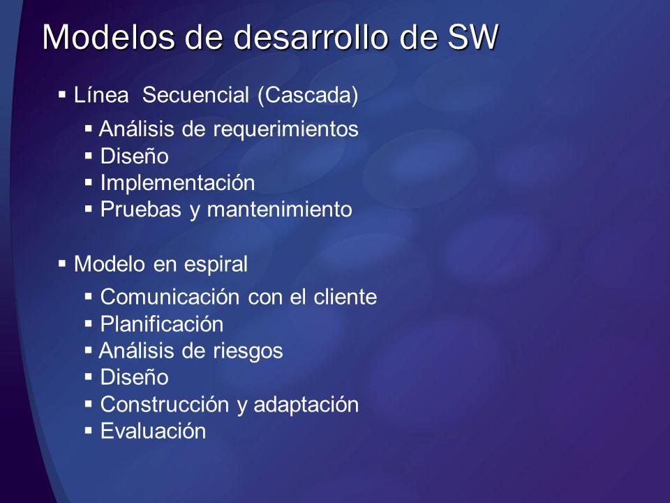 Modelos de desarrollo de SW
