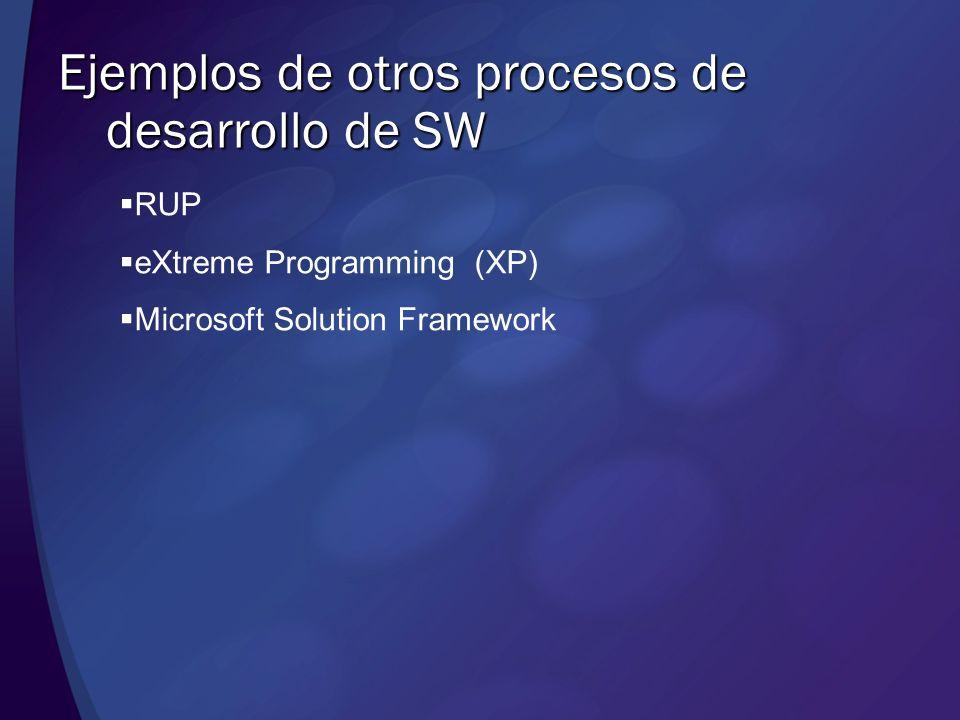 Ejemplos de otros procesos de desarrollo de SW