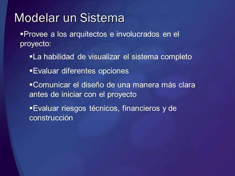 Modelar un Sistema Provee a los arquitectos e involucrados en el proyecto: La habilidad de visualizar el sistema completo.