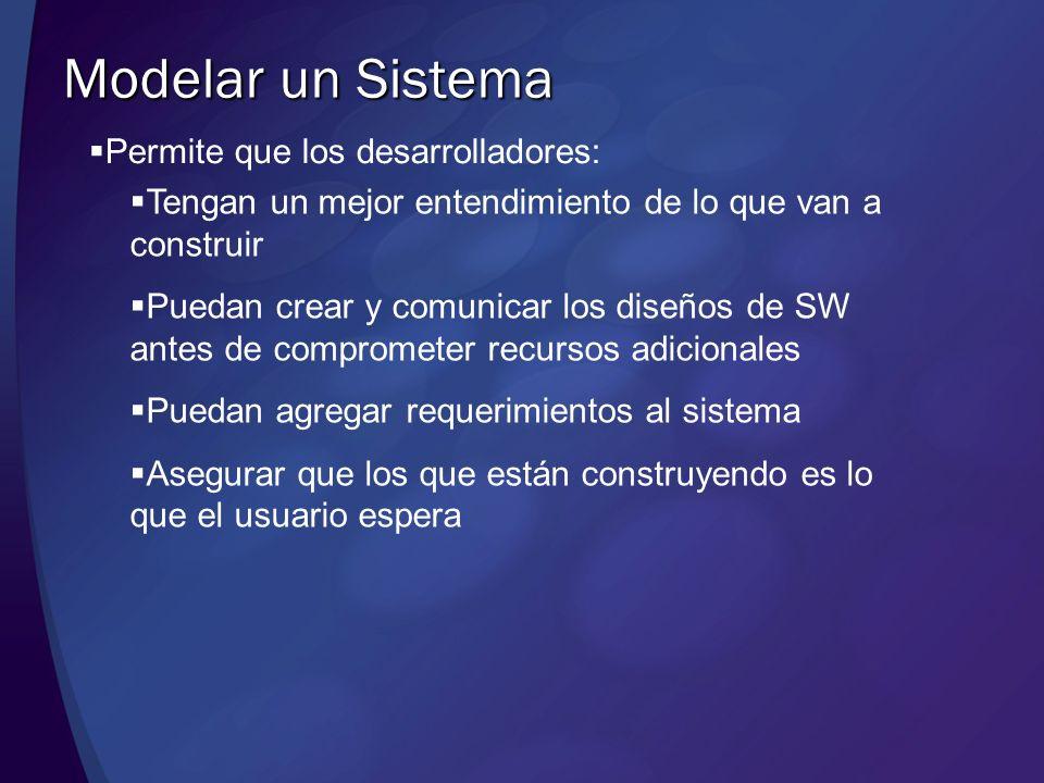 Modelar un Sistema Permite que los desarrolladores: