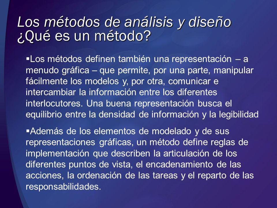 Los métodos de análisis y diseño ¿Qué es un método