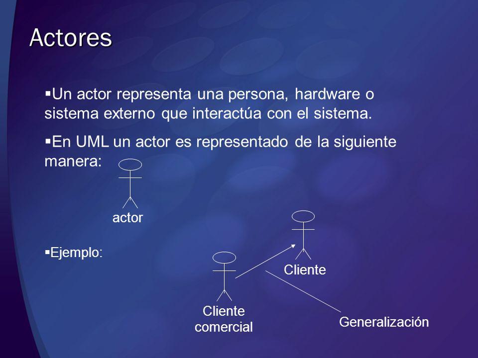 Actores Un actor representa una persona, hardware o sistema externo que interactúa con el sistema.