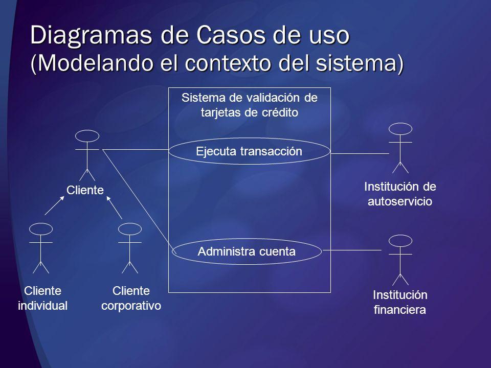 Diagramas de Casos de uso