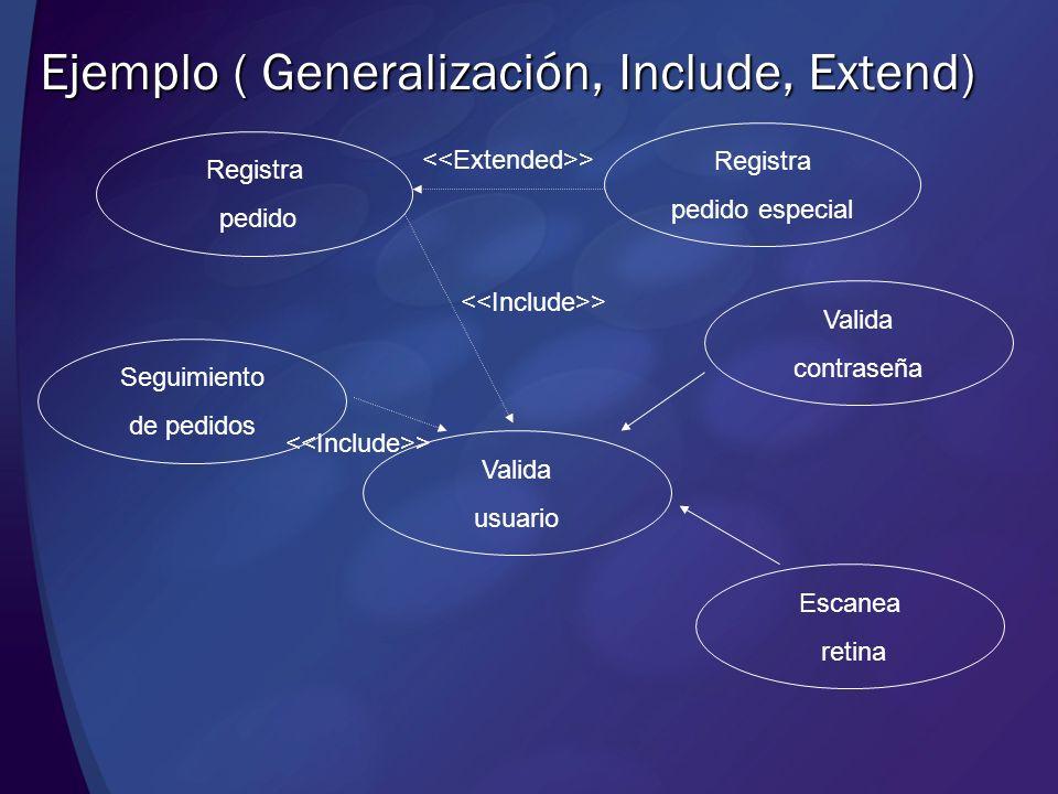 Ejemplo ( Generalización, Include, Extend)