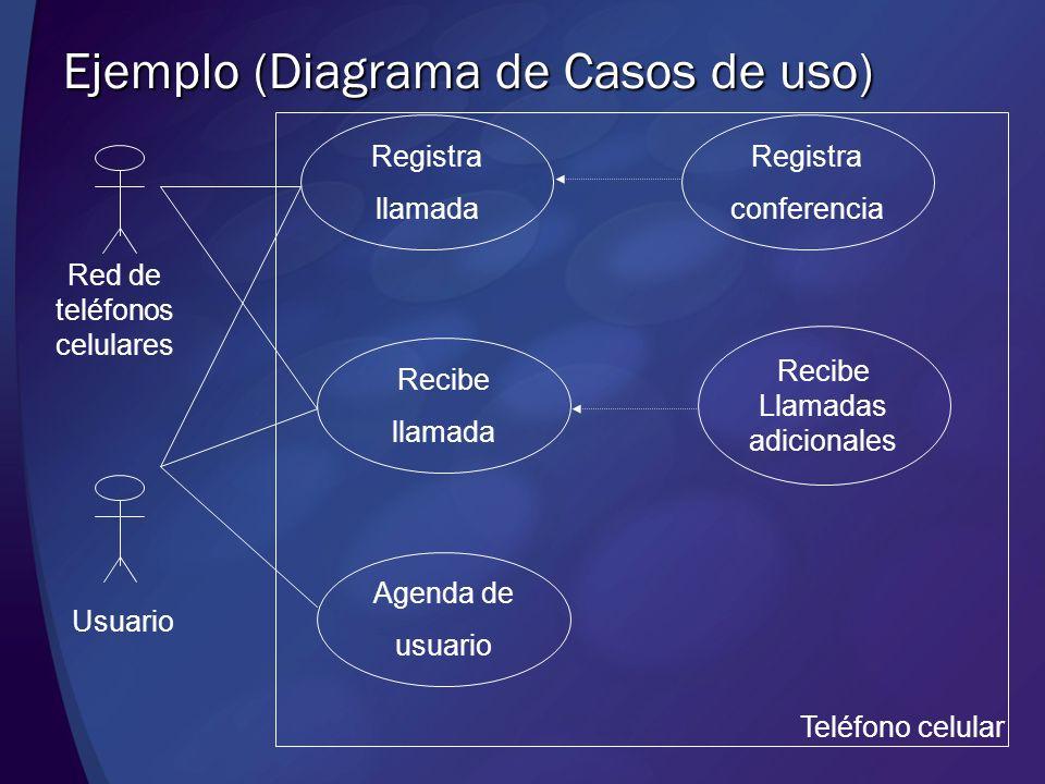 Ejemplo (Diagrama de Casos de uso)