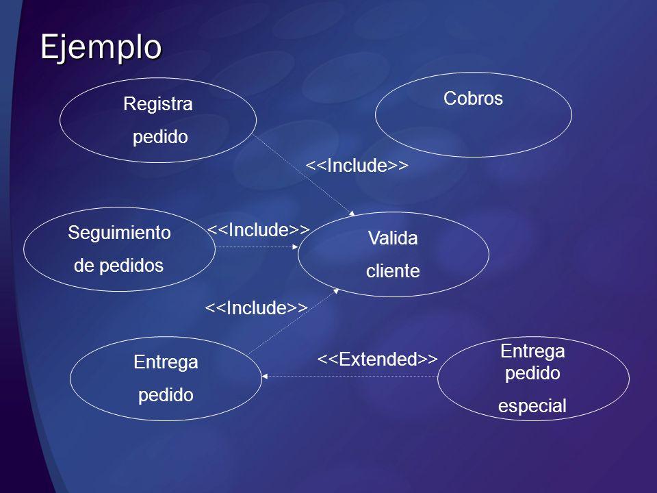 Ejemplo Cobros Registra pedido <<Include>> Seguimiento