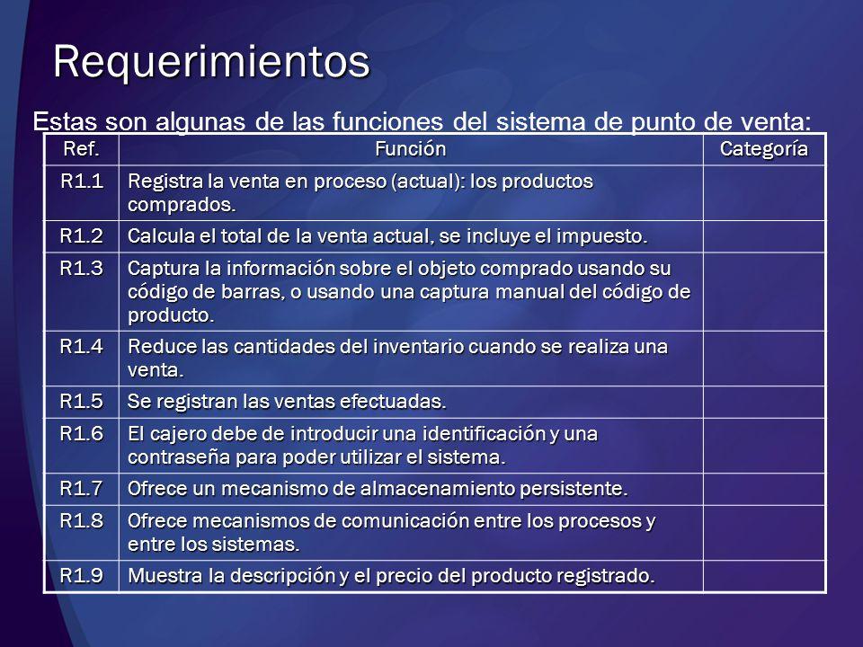 Requerimientos Estas son algunas de las funciones del sistema de punto de venta: Ref. Función. Categoría.