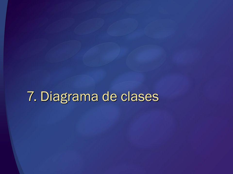 7. Diagrama de clases