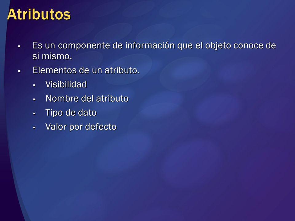 Atributos Es un componente de información que el objeto conoce de si mismo. Elementos de un atributo.