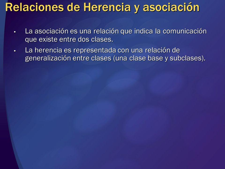 Relaciones de Herencia y asociación
