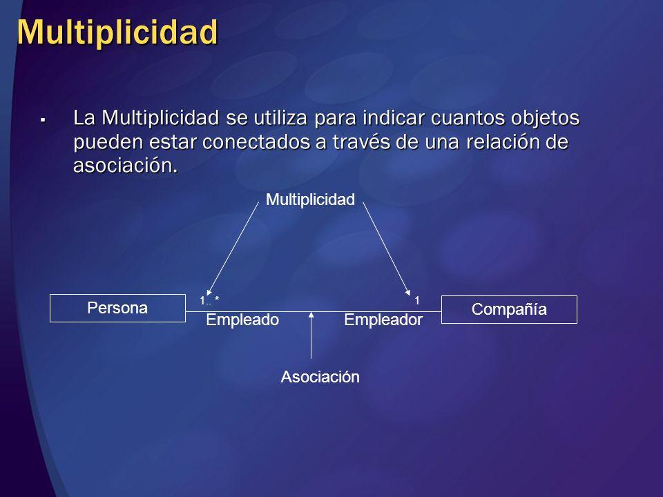 Multiplicidad La Multiplicidad se utiliza para indicar cuantos objetos pueden estar conectados a través de una relación de asociación.