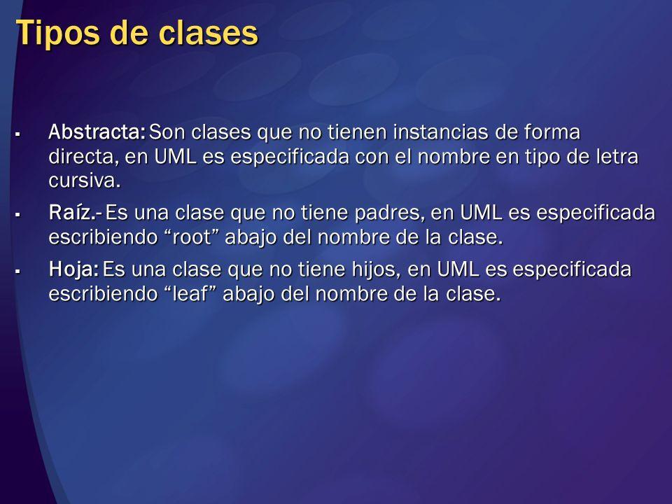 Tipos de clases Abstracta: Son clases que no tienen instancias de forma directa, en UML es especificada con el nombre en tipo de letra cursiva.
