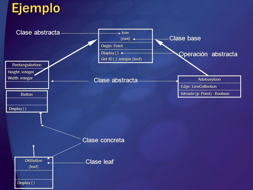 Ejemplo Clase abstracta Clase base Operación abstracta Clase abstracta
