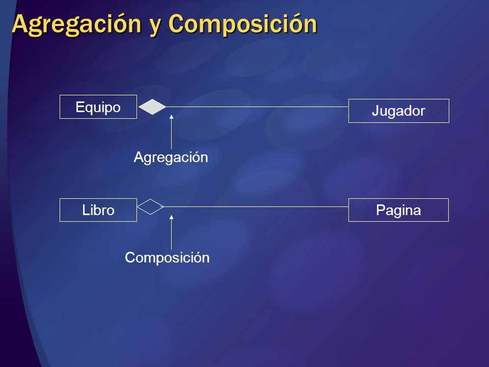 Agregación y Composición