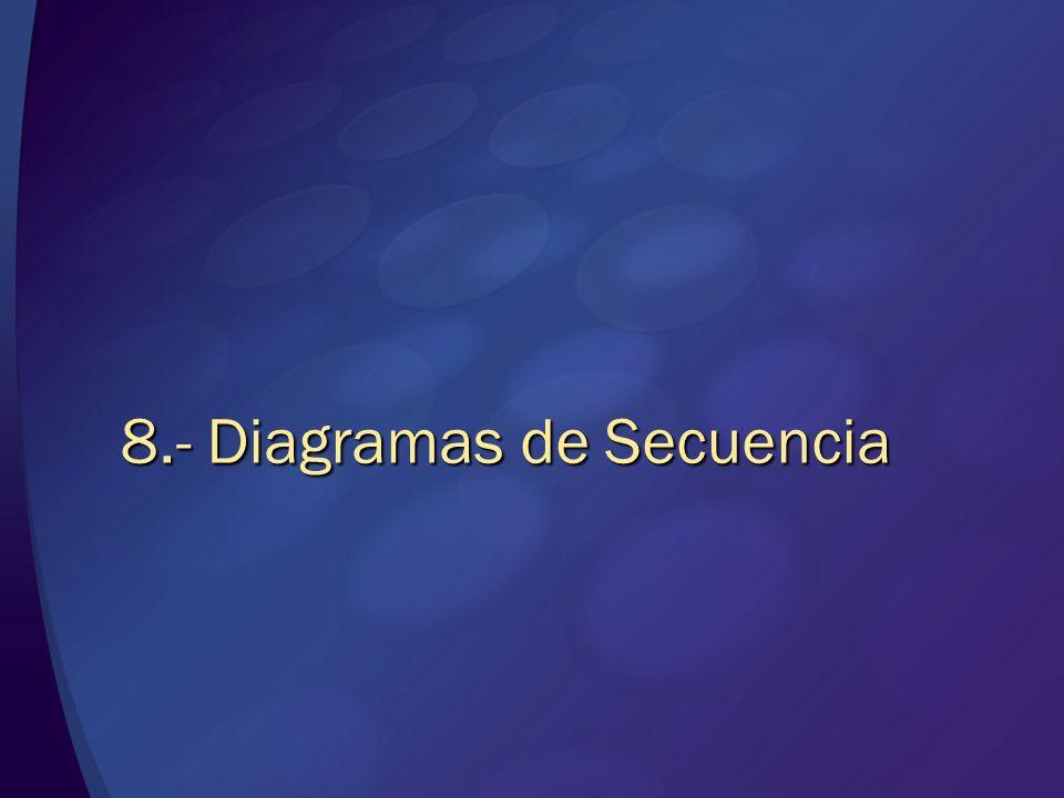 8.- Diagramas de Secuencia