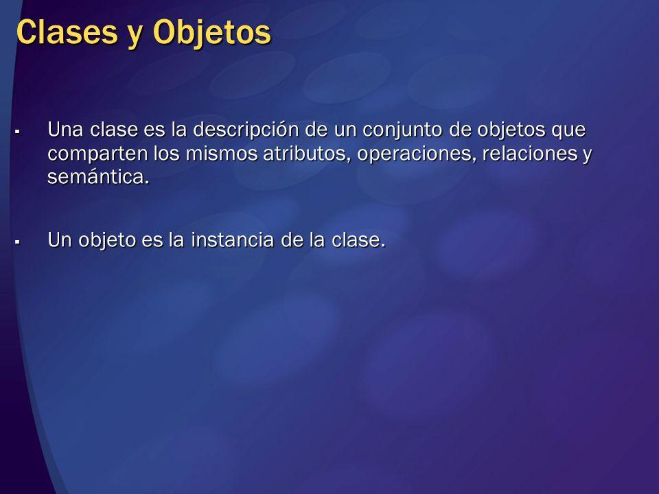 Clases y Objetos Una clase es la descripción de un conjunto de objetos que comparten los mismos atributos, operaciones, relaciones y semántica.