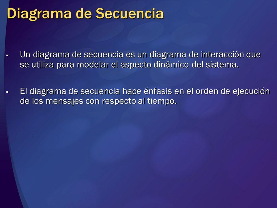 Diagrama de Secuencia Un diagrama de secuencia es un diagrama de interacción que se utiliza para modelar el aspecto dinámico del sistema.