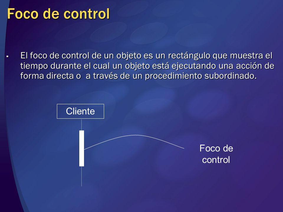 Foco de control