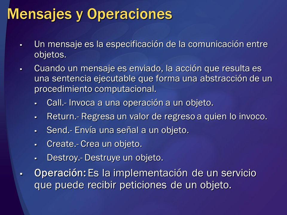 Mensajes y Operaciones