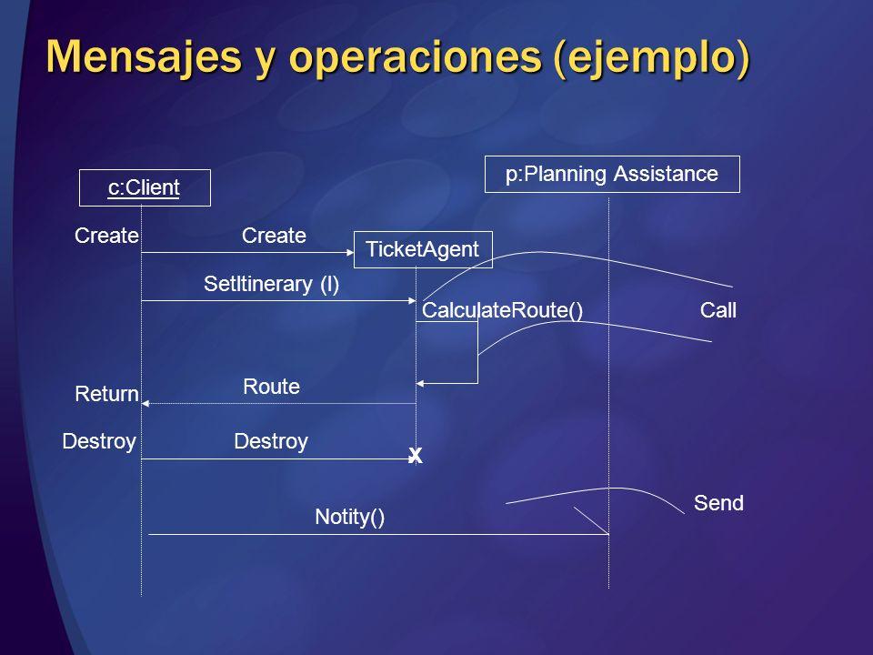 Mensajes y operaciones (ejemplo)