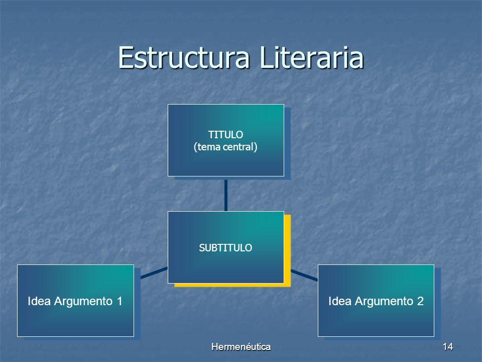 Estructura Literaria Hermenéutica