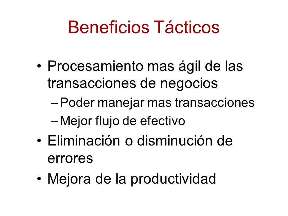 Beneficios Tácticos Procesamiento mas ágil de las transacciones de negocios. Poder manejar mas transacciones.