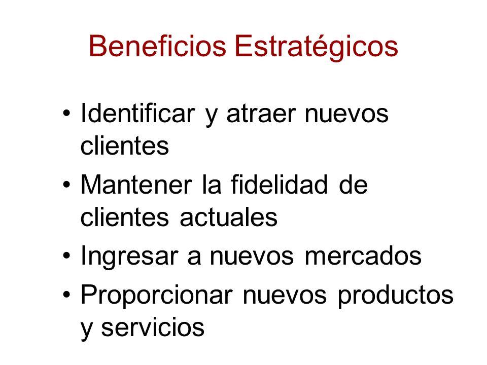 Beneficios Estratégicos