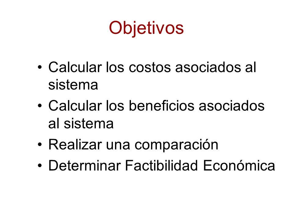 Objetivos Calcular los costos asociados al sistema