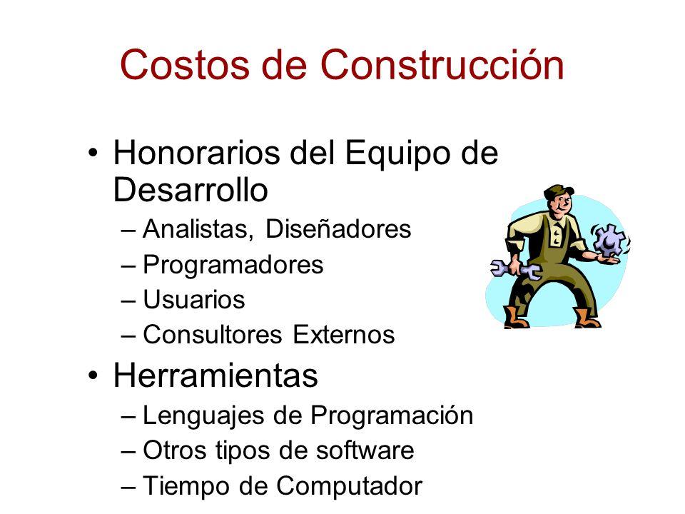 Costos de Construcción