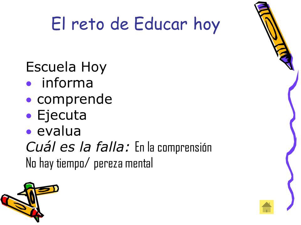 El reto de Educar hoy Escuela Hoy informa comprende Ejecuta evalua