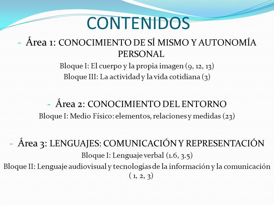 CONTENIDOS Área 1: CONOCIMIENTO DE SÍ MISMO Y AUTONOMÍA PERSONAL