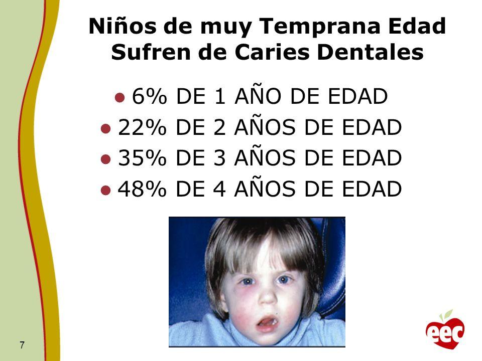Niños de muy Temprana Edad Sufren de Caries Dentales