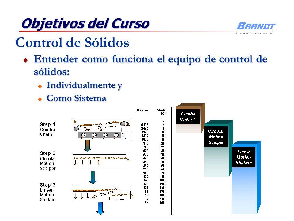 Control de Sólidos Objetivos del Curso