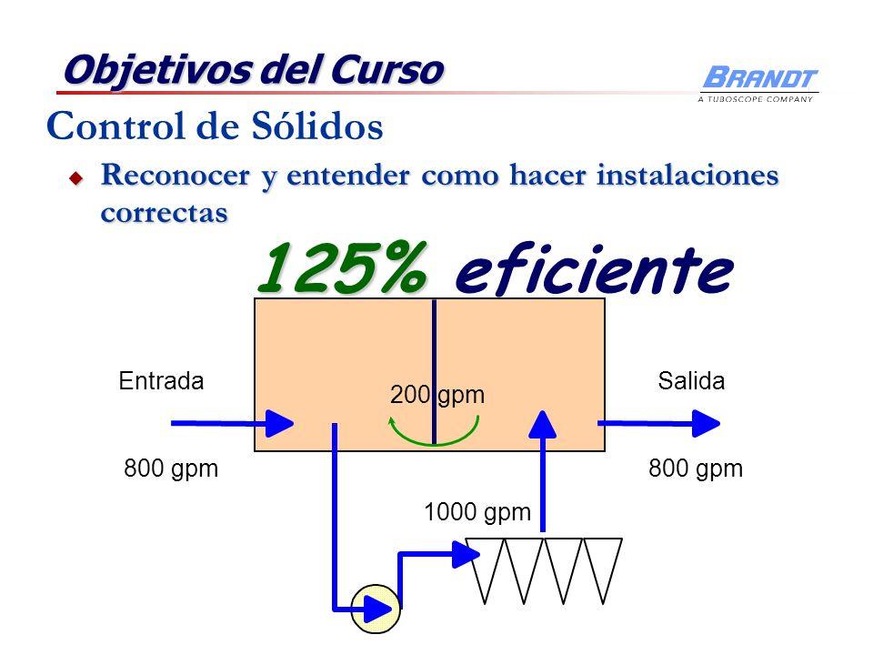 125% eficiente Control de Sólidos Objetivos del Curso