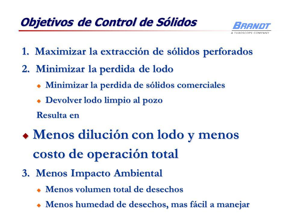 Objetivos de Control de Sólidos