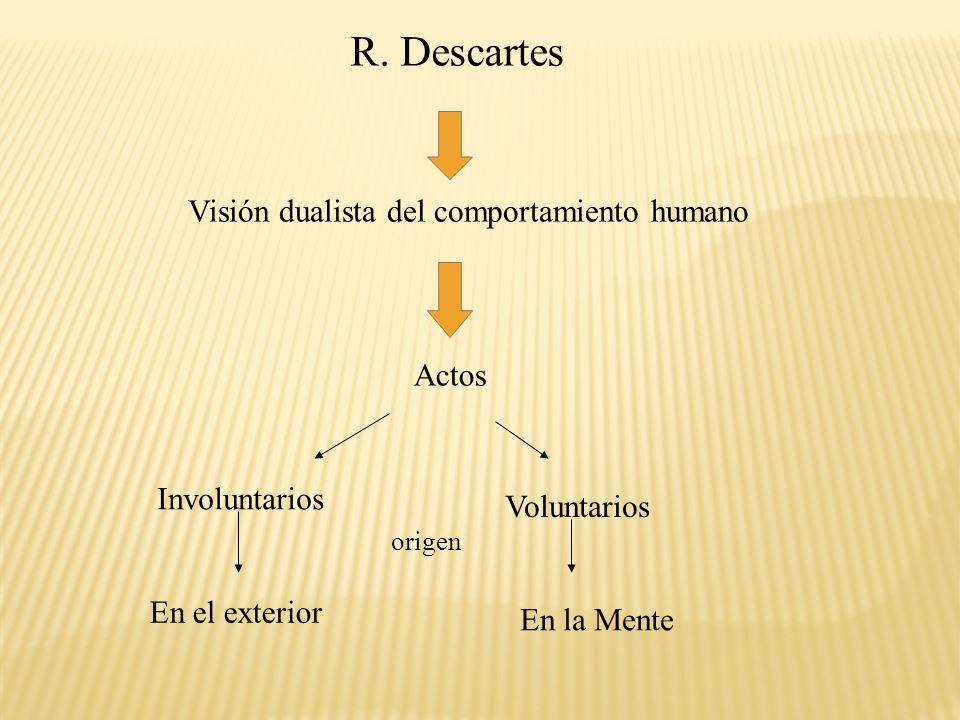 Visión dualista del comportamiento humano