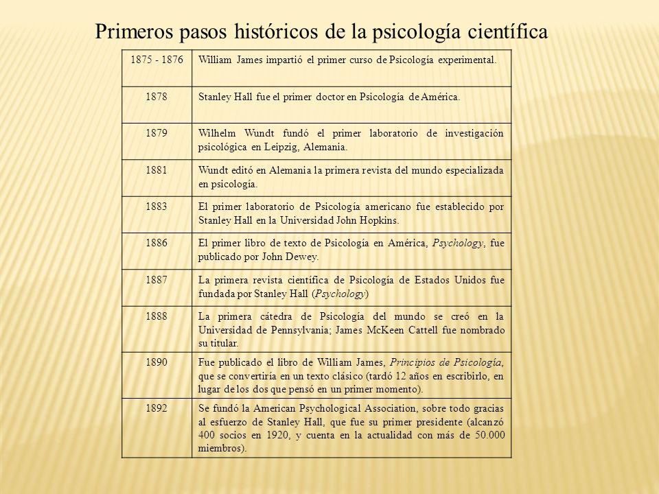 Primeros pasos históricos de la psicología científica