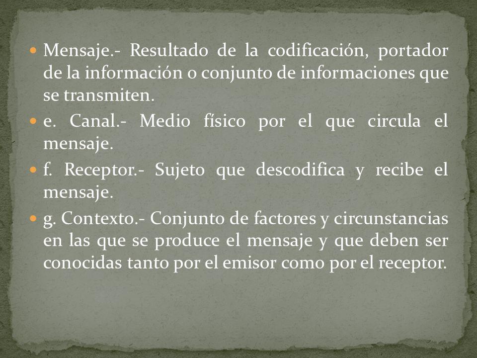 Mensaje.- Resultado de la codificación, portador de la información o conjunto de informaciones que se transmiten.