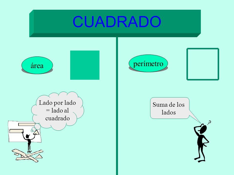 Lado por lado = lado al cuadrado