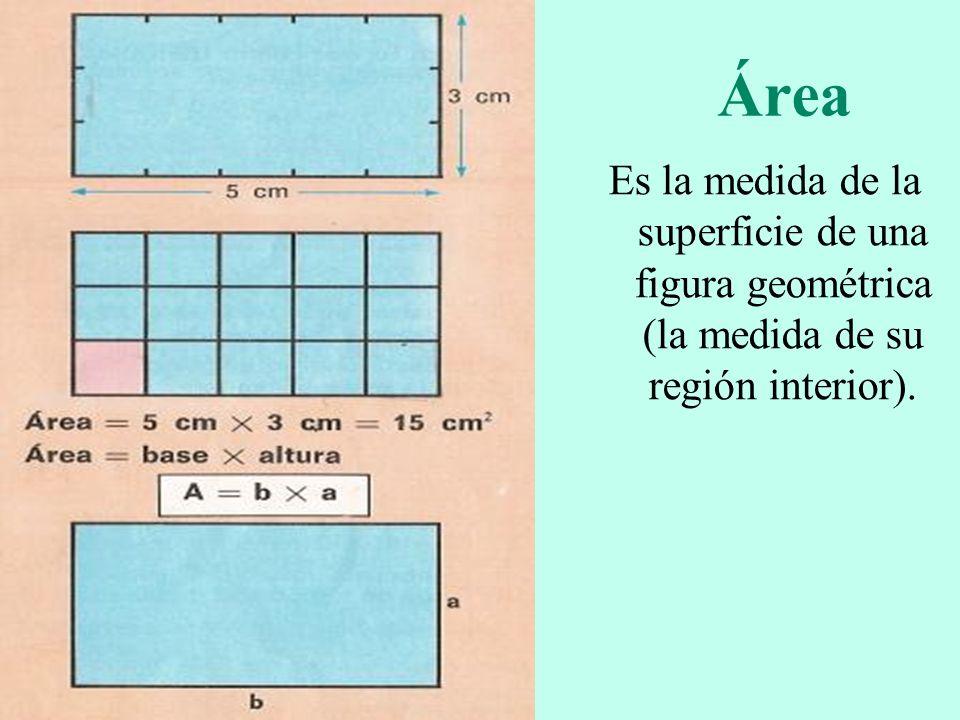 Área Es la medida de la superficie de una figura geométrica (la medida de su región interior).