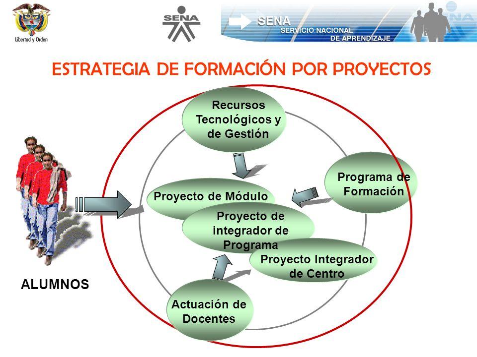 Recursos Tecnológicos y de Gestión Proyecto de integrador de Programa