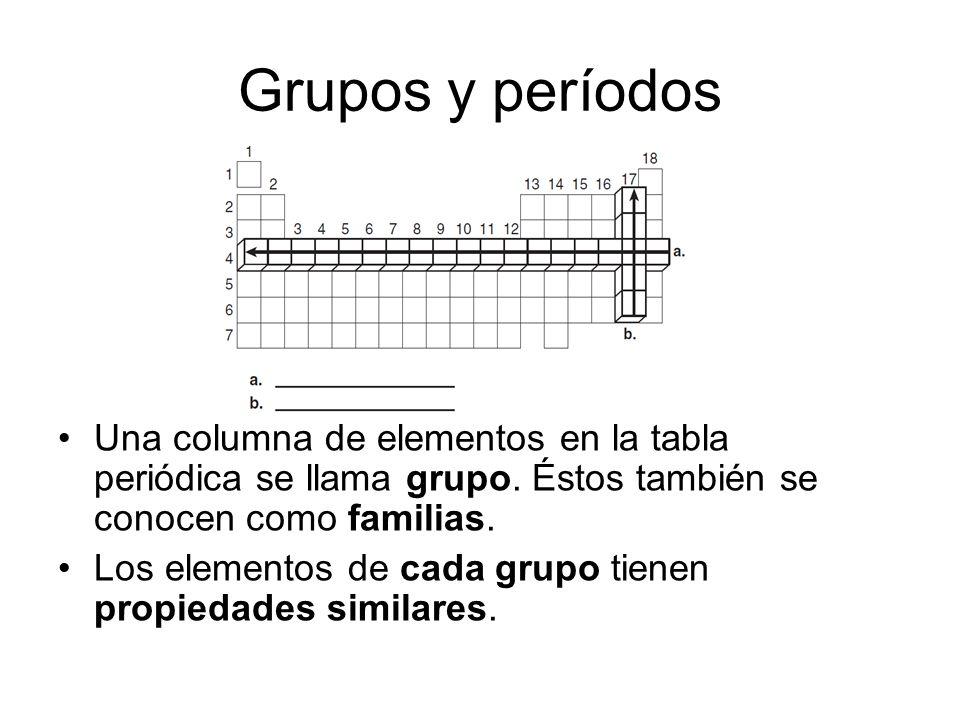 Tabla peridica y la estructura de la materia profesora gilda daz grupos y perodos una columna de elementos en la tabla peridica se llama grupo stos urtaz Choice Image
