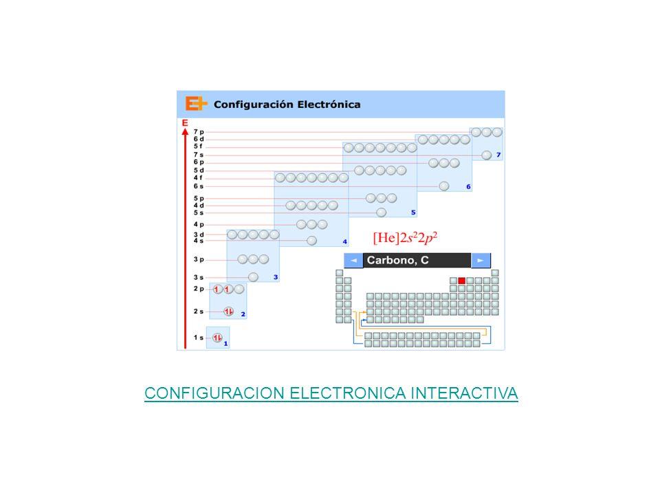 Tabla peridica y la estructura de la materia profesora gilda daz 37 configuracion electronica interactiva urtaz Choice Image