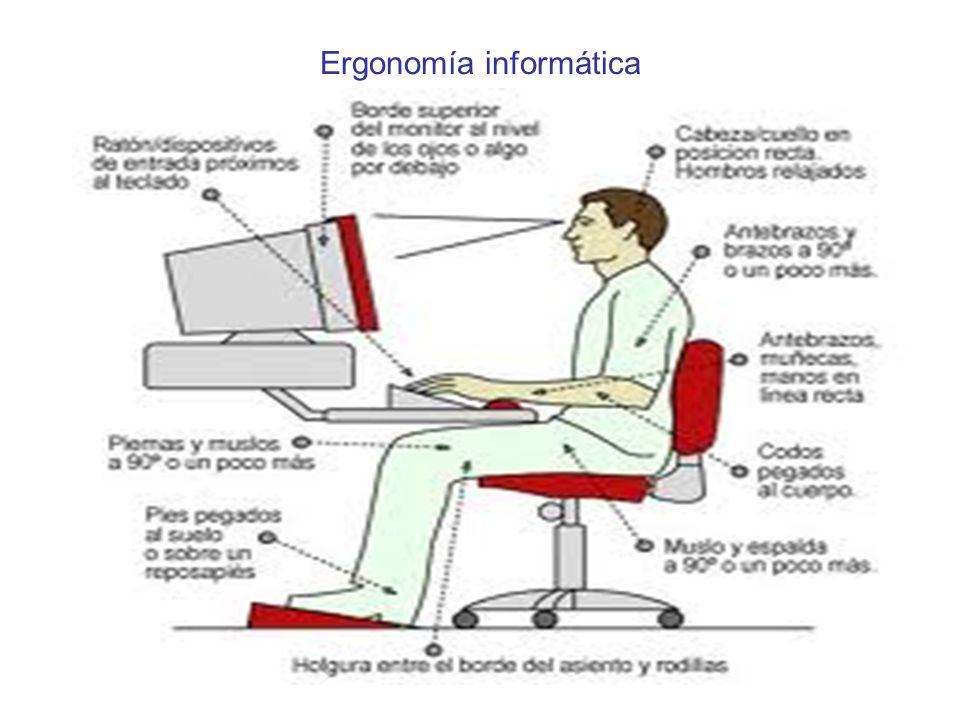 Ergonomía informática