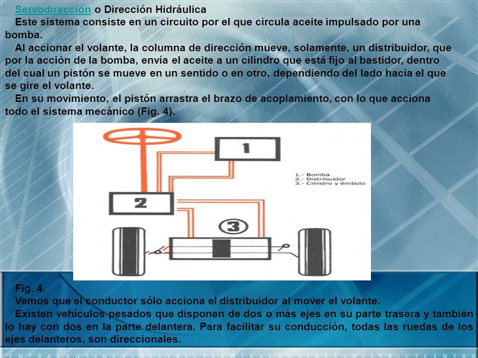 Servodirección o Dirección Hidráulica