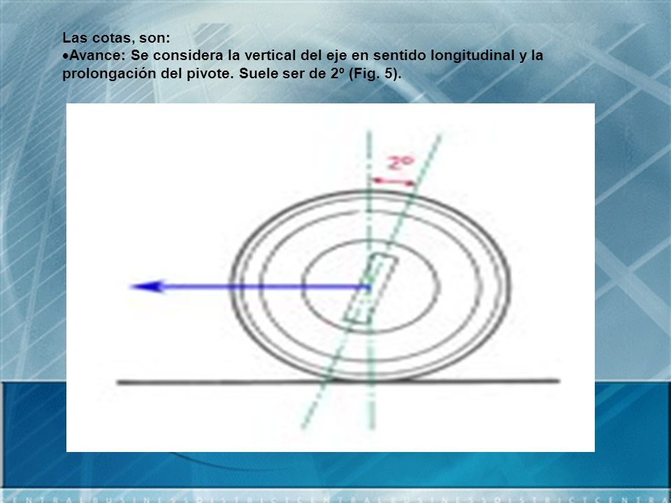 Las cotas, son: Avance: Se considera la vertical del eje en sentido longitudinal y la prolongación del pivote.