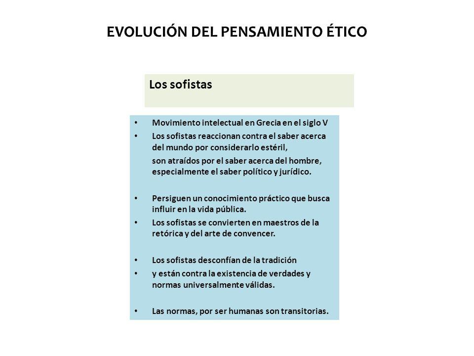 EVOLUCIÓN DEL PENSAMIENTO ÉTICO