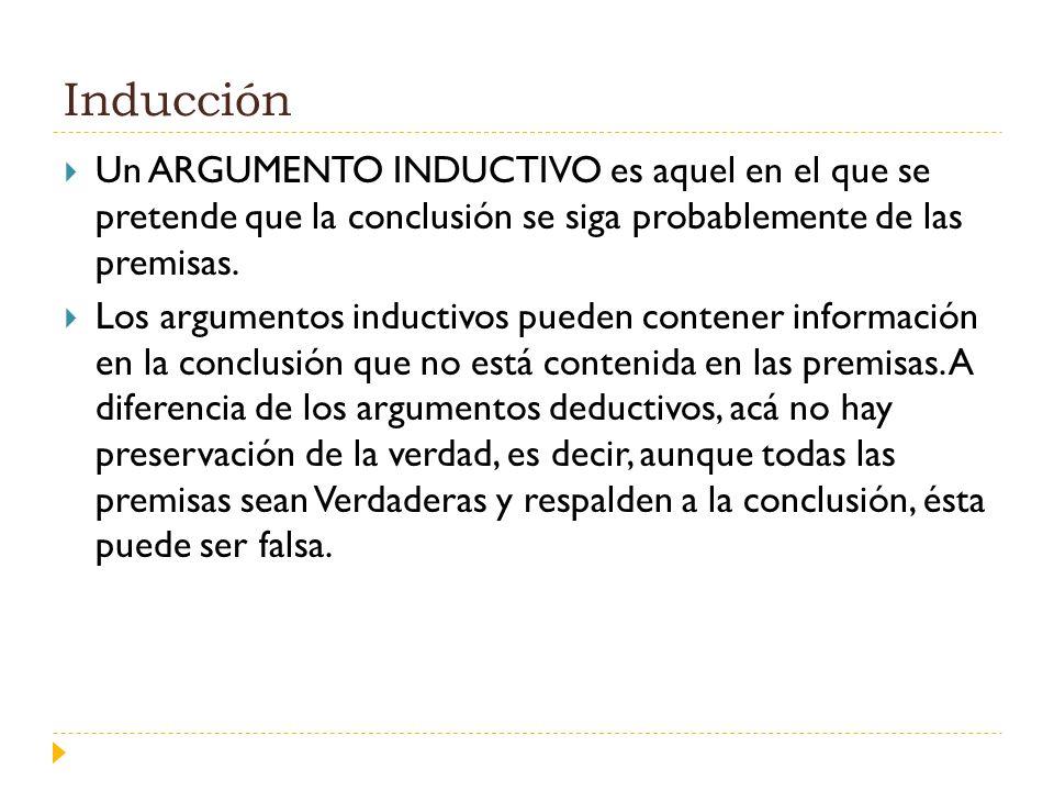 InducciónUn ARGUMENTO INDUCTIVO es aquel en el que se pretende que la conclusión se siga probablemente de las premisas.