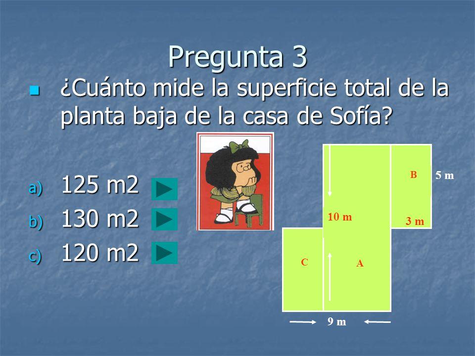 Pregunta 3 ¿Cuánto mide la superficie total de la planta baja de la casa de Sofía 125 m2. 130 m2.